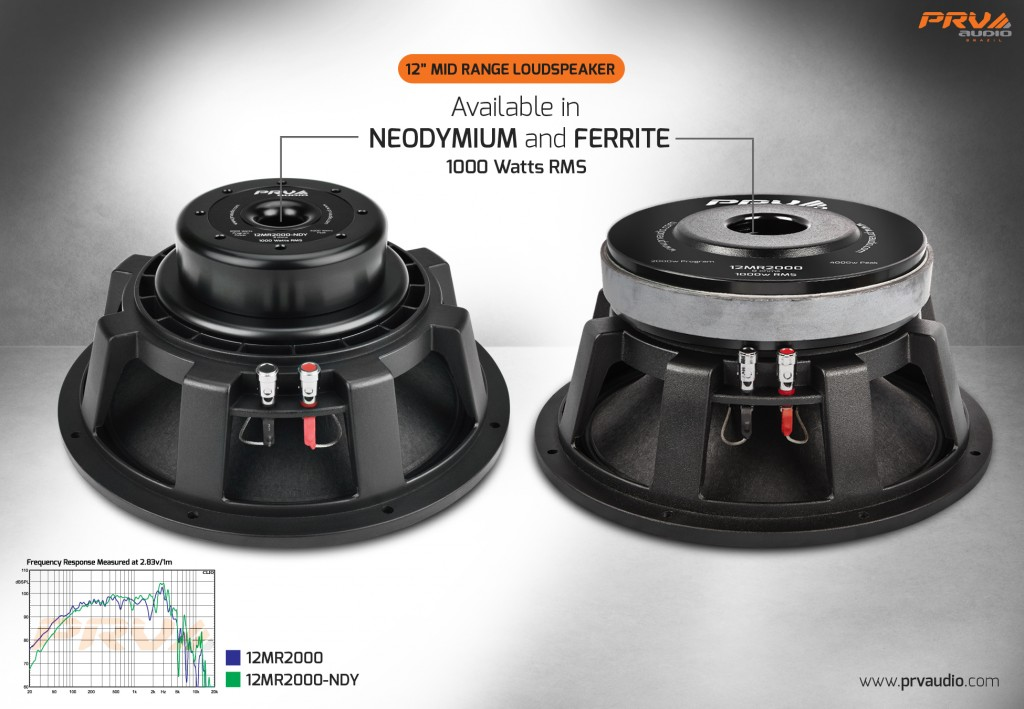 12MR2000 and 12MR2000-NDY - FB - Available in Neodymium and Ferrite