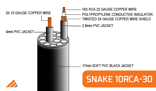 SNAKE 10RCA-30 Technical Drawing for Product highlight